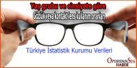 Gözlük ve Kontakt Lens Araştırması
