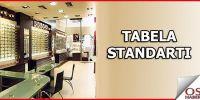 Optisyenlik Müesseseleri Tabela Standartı
